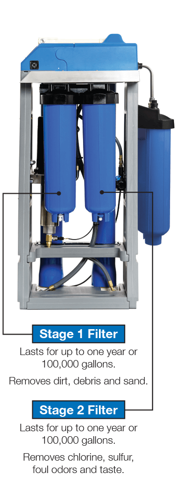 HANS Premium Water Stage 1 Filter and Stage 2 Filter