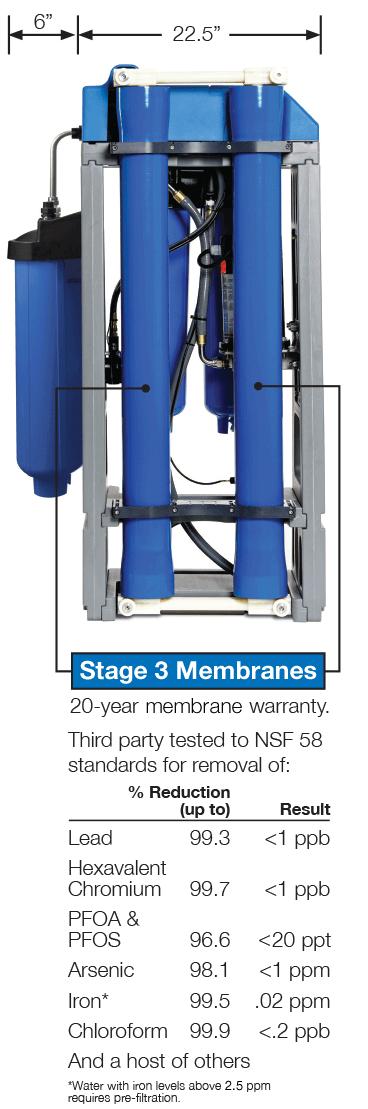 HANS Premium Water Stage 3 20 Year Warrantied Membrane